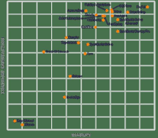 September 2020 FrontRunners Graph