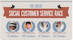 Social Customer Service Race