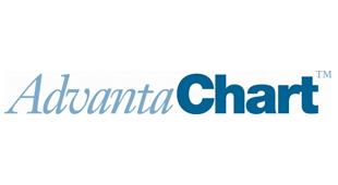 Logo di AdvantaChart