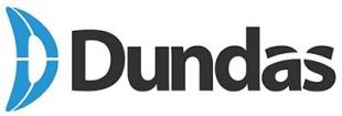 Dundas BI