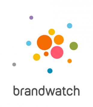 Brandwatch Analytics