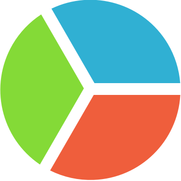SoGoSurvey Logo