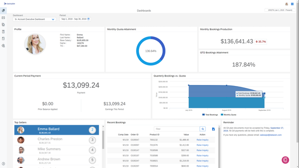 SAP Commissions account executive dashboard