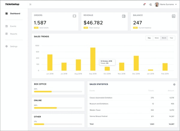Ticketsetup dashboard screenshot