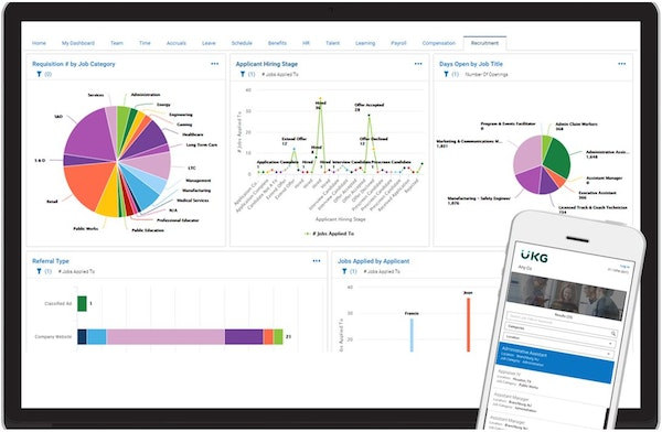 Talent acquisition dashboard