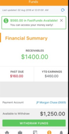 ADP WorkMarket financial summary screenshot