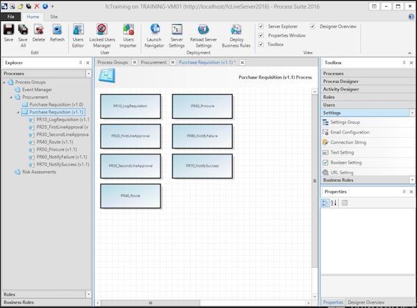 FlowCentric Processware existing processes