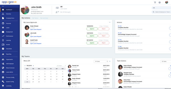 Appogee HR dashboard