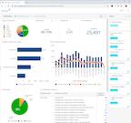 Asurint verification insights