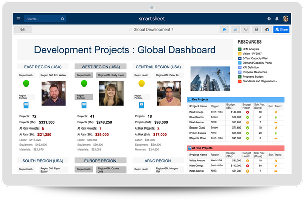 Global dashboard
