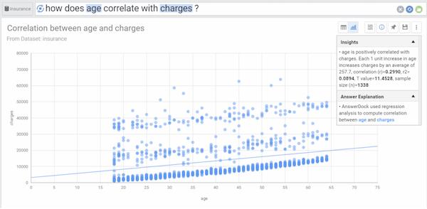 Plot graph