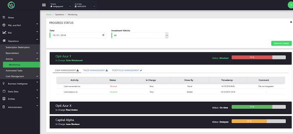 HedgeGuard activity monitoring screenshot