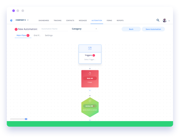 Platformly workflow automation