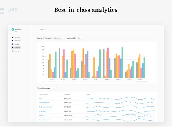 Data-Driven Analytics
