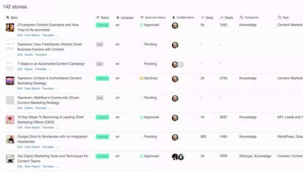 StoryChief scheduled stories status