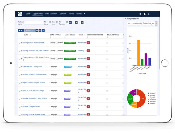 SimpleCRM opportunities
