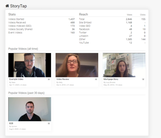 StoryTap home and statistics