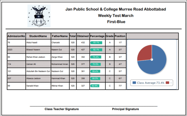 JSiMS student's report card