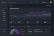 Clearstream performance analysis