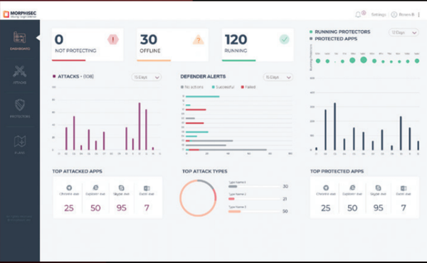 Morphisec dashboard screenshot