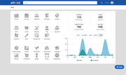 eFront Admin Dashboard
