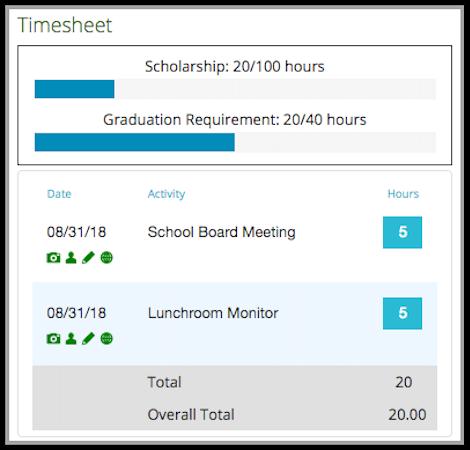 Volunteer Time Tracking volunteer timesheet
