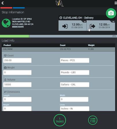 VIA Mobile load details