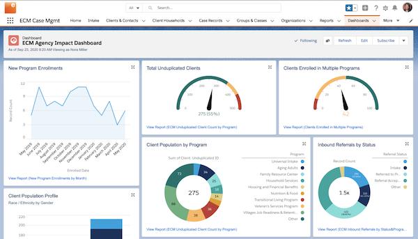 Exponent Case Management impact dashboard