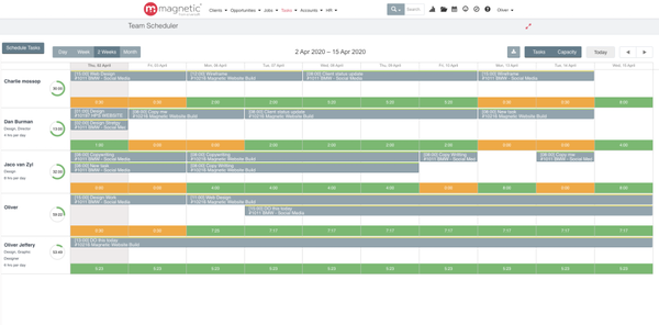 Magnetic project scheduling