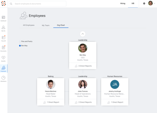 SimplyHired HRIS - org chart