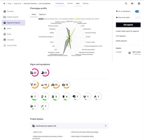 Track.health segment reports