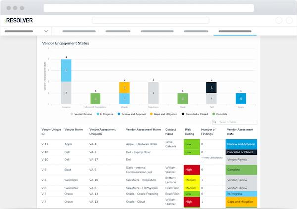 Vendor Risk Management Software vendor engagement status screenshot