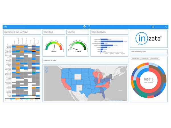 Inzata real-time analytics