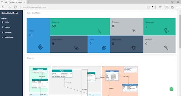 ERBuilder data model documentation