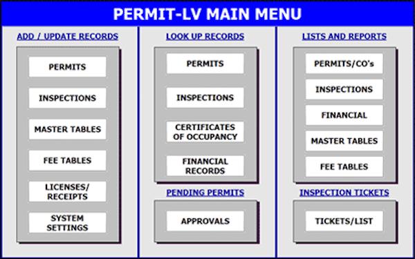 Permit-LV dashboard screenshot