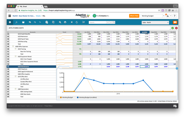 Adaptive Planning Reporting