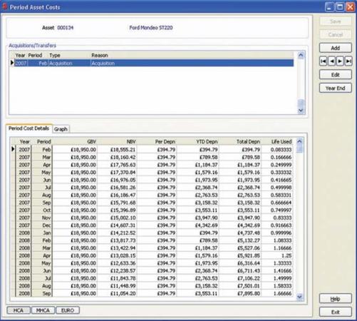 Asset4000 cost details screenshot