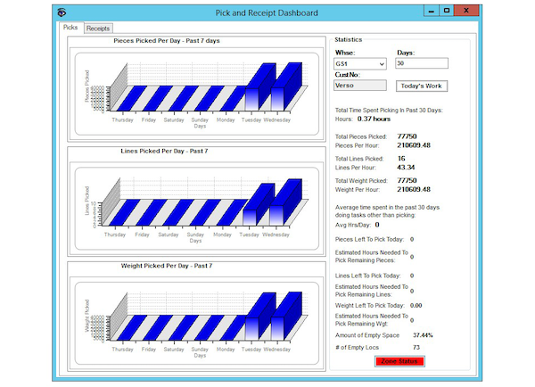 Pick and Receipt Dashboard