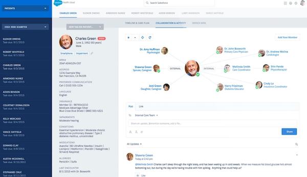 Salesforce Health Cloud collaboration and activity screenshot