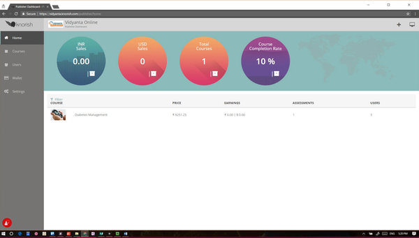 Knorish dashboard screenshot