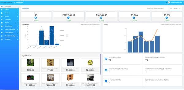 Purchase Commerce admin dashboard