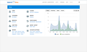 TalentLMS Admin Dashboard