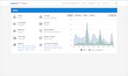 TalentLMS - TalentLMS Admin Dashboard