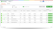 Riskcast quantity tracking