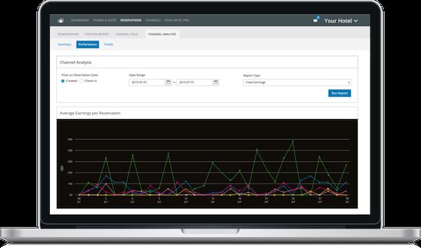 SiteMinder performance analysis