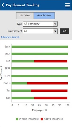 Ramco Global Payroll pay element tracking