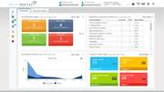 PolicyManager dashboard screenshot