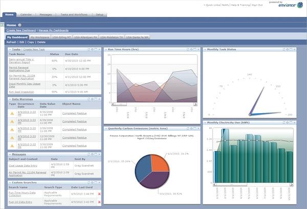 Enviance dashboard screenshot