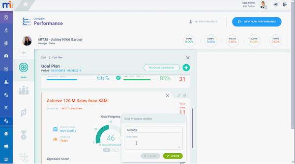 MiHCM performance tracking screenshot