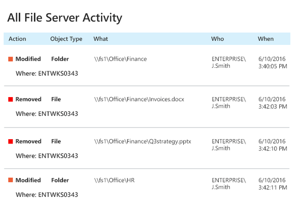Netwrix Auditor - all file server activity